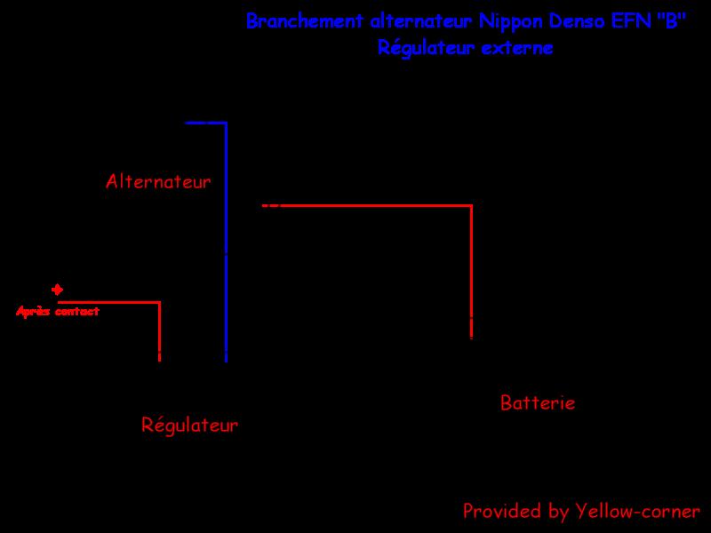 Batterie ou alternateur diesel